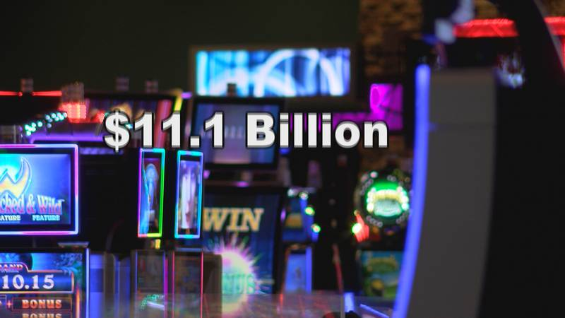 Casinos are seeing the best quarter ever this year, hitting the jackpot in revenue.