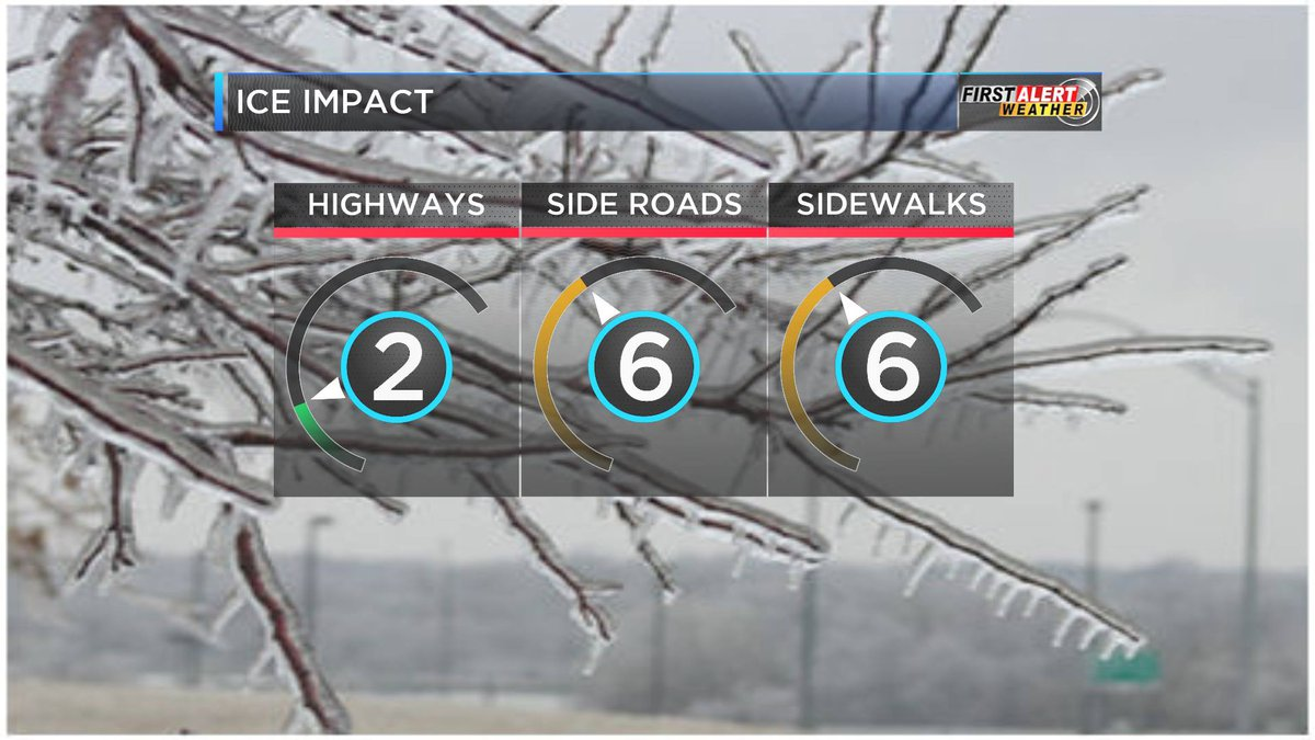 Black ice is possible tonight (Source: KFVS)