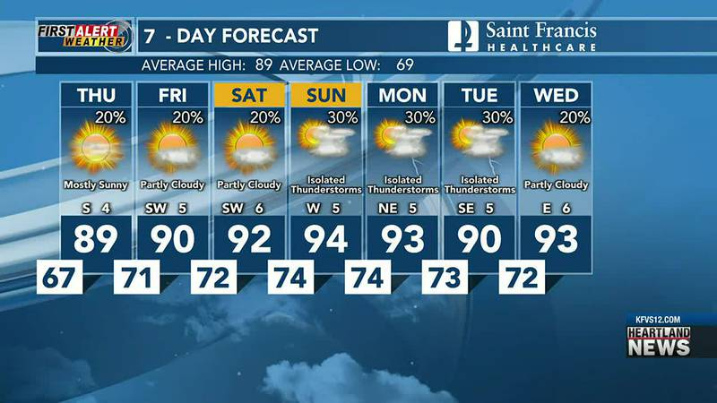 Your First Alert forecast at 10 p.m. on 7/21.