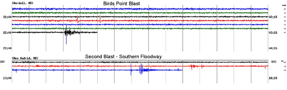 Wardell helicorder 1st blast reading compared with the 2nd
