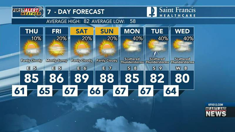 Watch First Alert Weather at 6 p.m. 9/15.