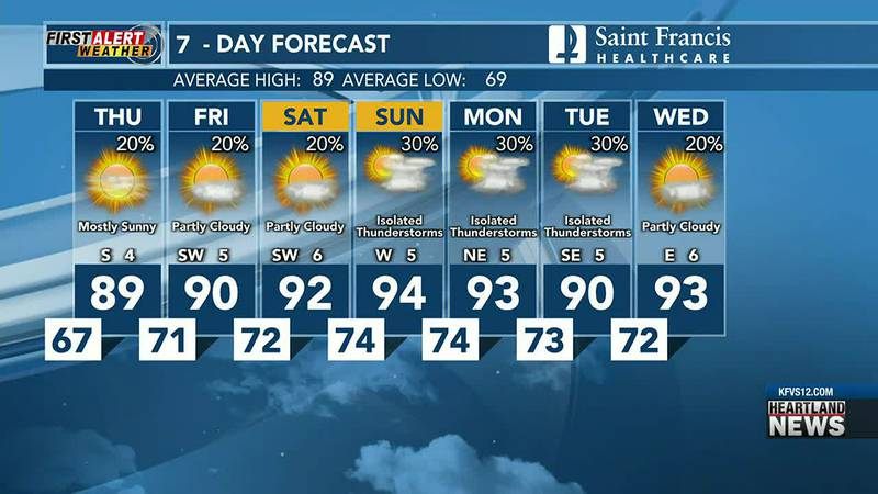 Your First Alert forecast at 6 p.m. on 7/21.
