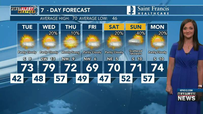 Watch First Alert Weather at 6 p.m. 10/18.
